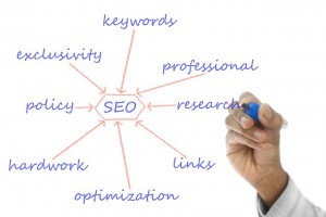 what is SEO and why is it important